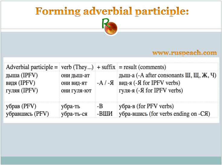 Forming adverbial participle, Деепричастие